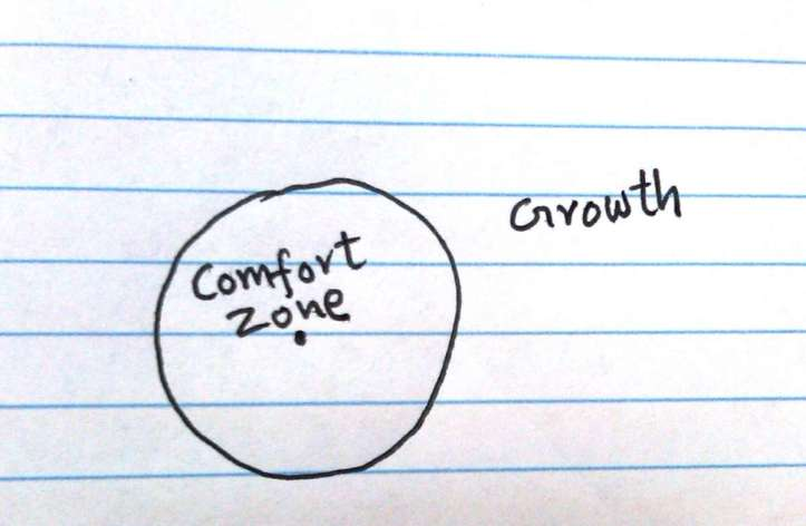071111 - comfort zone and growth